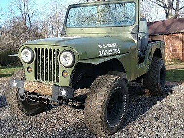 1960 Willys Other Willys Models for sale 101032982