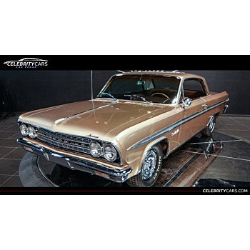 1963 Oldsmobile F-85 for sale 100790032
