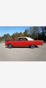 1964 Chevrolet Malibu for sale 101285238