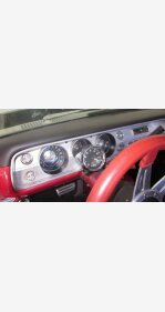 1965 Chevrolet El Camino for sale 101064088