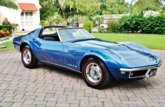 1968 Chevrolet Corvette for sale 101009548