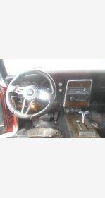 1968 Pontiac Firebird for sale 101155621