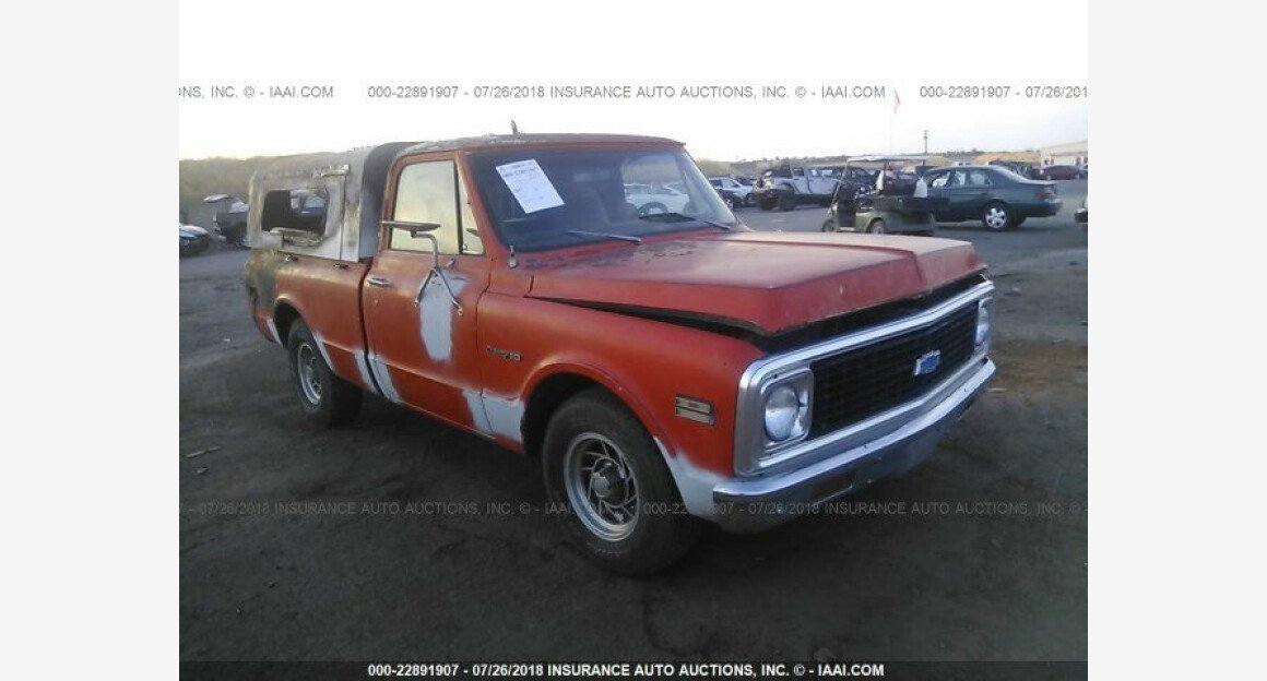 1971 Chevrolet C/K Truck for sale 101015282
