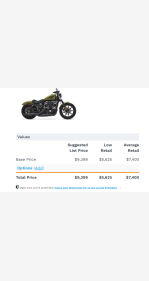 Harley-Davidson Sportster Motorcycles for Sale