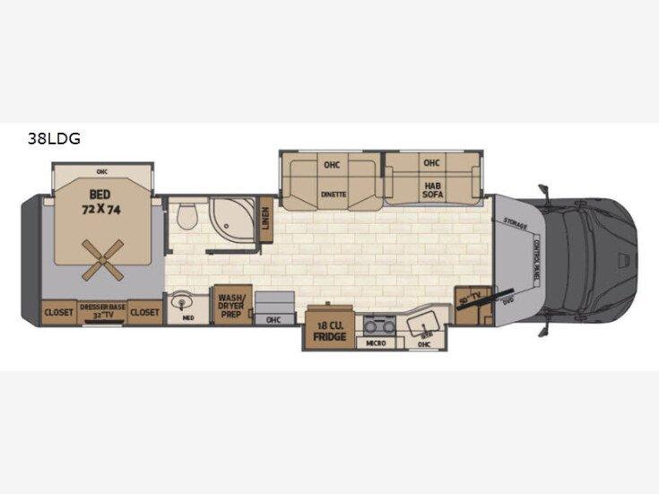 2021 Renegade Verona for sale 300307625