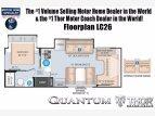 2022 Thor Quantum for sale 300306401